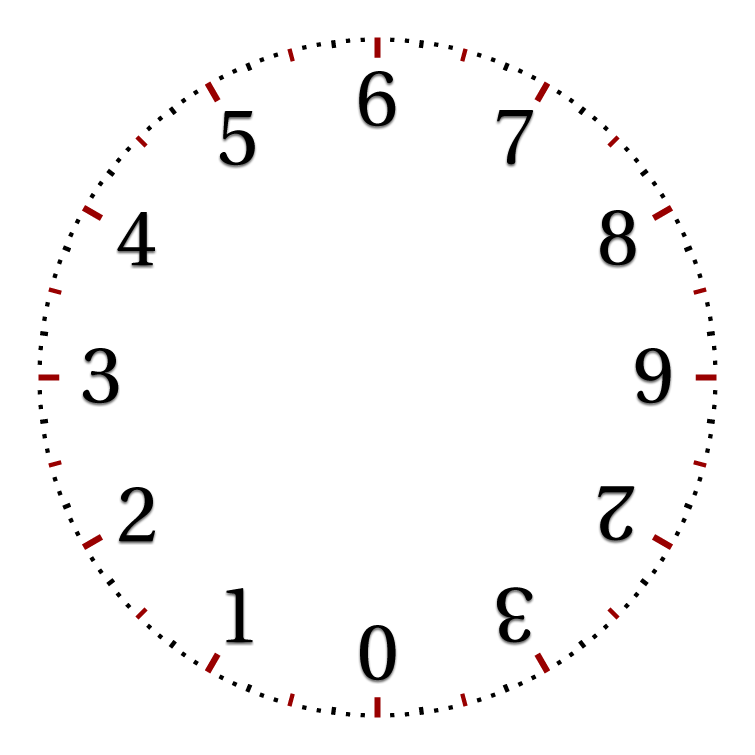 Year Calendar 2014 : Dozenal clock